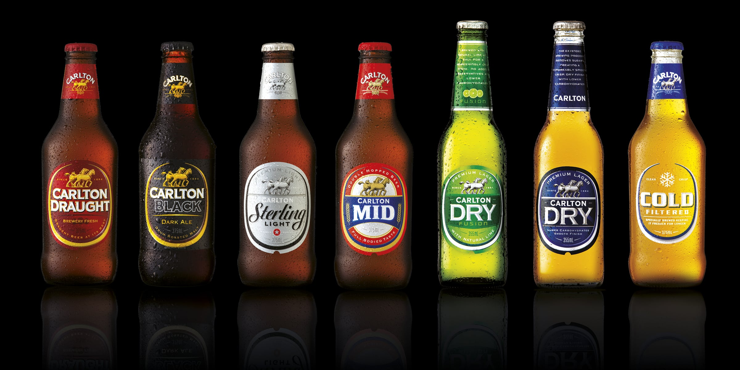 Davidson Branding Carlton United Breweries FMCG Alcohol Packaging Range Multi Brand Strategy