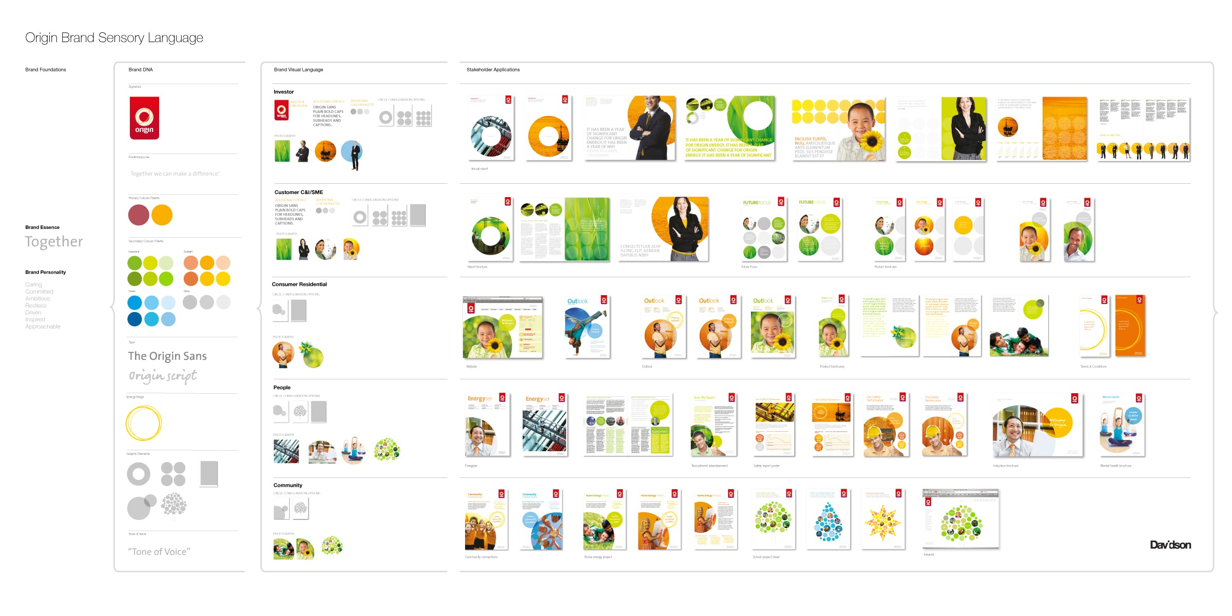 Davidson Branding Corporate Origin Energy Brand Strategy Brand Identity Visual Language