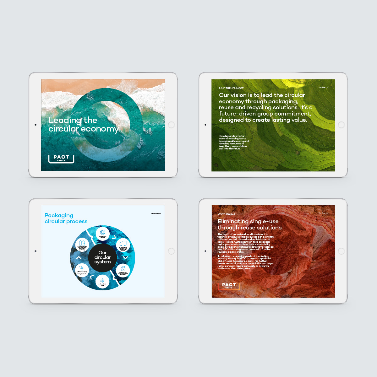 Pact Group Brand Identity Design Corporate Digital Applications