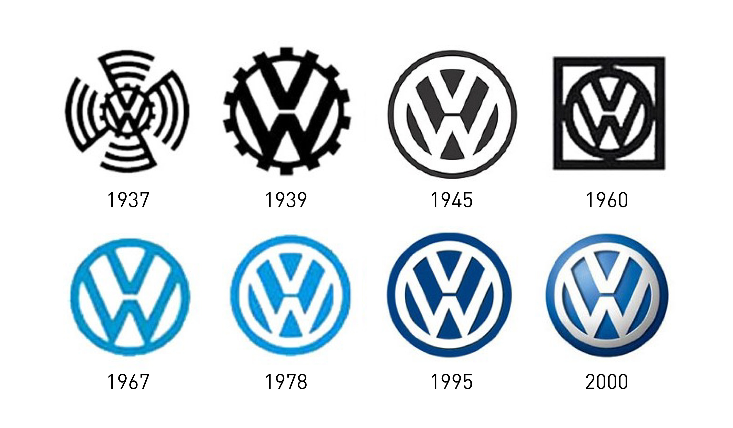 Famous Brand Name Inspirations VW
